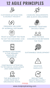 Design Thinking Agile Manifesto The Agile Manifesto Provides 12 Principles Of Agile