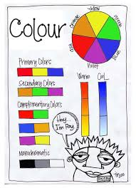A colour wheel which shows all the warm, cold, primary, secondary ...