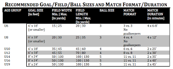 Shot Size Chart For Game Ball Size Chart