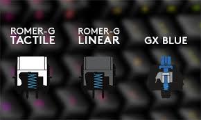Mx Switches Chart The Kitguru Guide To Mechanical Keyboard Switches Kitguru