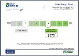 Household Maintenance List Energy Efficient Home Design Department Of Energy