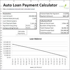 payment calculator student loan student loan spreadsheet excel loan payment excel template auto loan