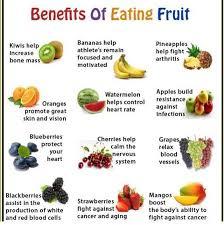 Fruit Benefits