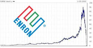 Enron Share Price Chart Whodunit Two Stockbrokers Murdered In Jersey Reference