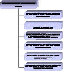 Реферат Банковская система США com Банк рефератов  Банковская система США