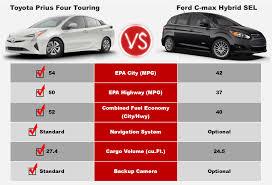 Toyota Prius Comparison Chart Prius Competitive Comparison