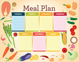 Diabetes Meal Planning Pdf Diabetes Meal Planning Eat Well With Diabetes Cdc