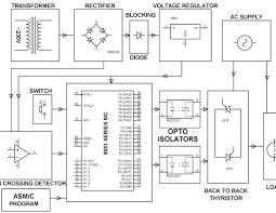 lift control wiring diagram wiring diagram porch lift wiring diagram wiring diagram dataporch lift wiring diagram wiring diagram detailed elevator door diagram