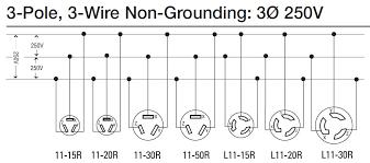 3 phase plug wiring reading online wiring diagram guide • 3 phase receptacle wiring wiring diagram data rh 11 14 reisen fuer meister de 3 phase