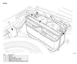 Jaguar xk8 wiring diagram as well xk150 wiring diagram as well jaguar xke engine diagram additionally