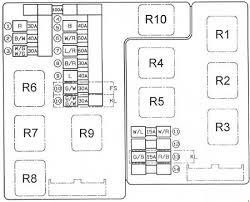 91 mazda fuse box simple wiring diagram 1991 1997 mazda 626 and mx 6 ge fuse box diagram fuse diagram 1994
