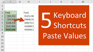5 Keyboard Shortcuts To Paste Values In Excel Excel Campus