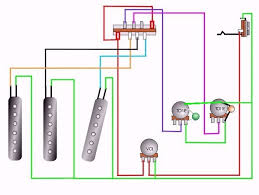 stratocaster 5 way switch wiring diagram wiring diagram rothstein guitars serious tone for the player source 5 way switch wiring diagram diagrams