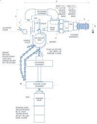 keraflo float valve aylesbury kb sf mm pipe diameter wras keraflo float valve aylesbury kb 2primesf 50mm pipe diameter wras approved valve