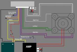 wiring diagram for sony radio the wiring diagram readingrat net Sony Radio Wiring Harness sony marine radio wiring harness wiring diagram, wiring diagram sony radio wiring harness