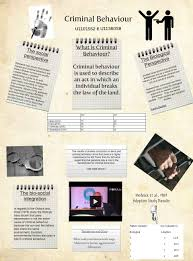 freud essays sigmund freud scholar psychiatrist com freud s blind  essays world s largest collection of essays published by experts essay on freud s theory of