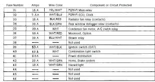 1992 civic fuse box diagram sir cover 92 wiring assettoaddons club 92-95 civic fuse box diagram 1992 honda civic lx fuse box diagram ford ranger engine wiring 92 needed