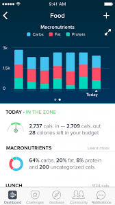 Tracking Meals Chart Fitbit App Update Your Food Log Just Got A Macro Tracker