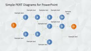 Pert Chart Critical Path Critical Path Method Powerpoint Diagrams Templates