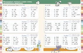 Издательство clever Официальный сайт класс Русский язык Русский язык 978 5 91982 370 4
