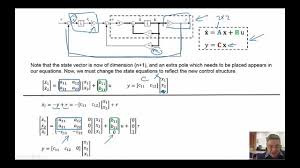 Lqr Controller Design In Simulink Control Design Via State Space