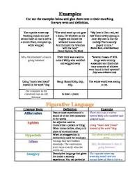 Literary Terms Chart Figurative Language 2 Part Lesson Plan Figurative Language