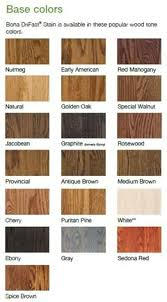 Bona Fast Dry Stain Color Chart Help Me Understand Hardwood Floor Refinishing Options Please
