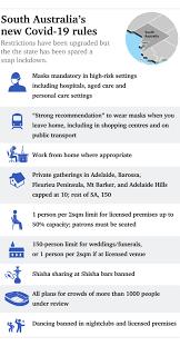 Jun 14, 2021 · read: Coronavirus Adelaide New Restrictions Set For Midnight Monday Herald Sun