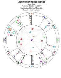 Scorpio Birth Chart Jupiter In Scorpio Entering The Depths Once Again Blue