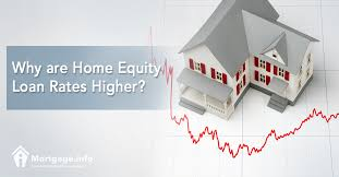 Home Loan Interest Usda Home Loan Interest Rates
