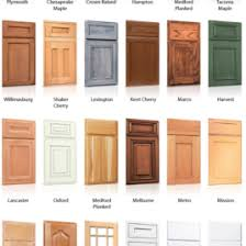 Types Of Kitchen Cabinet Door Styles, Kitchen Cabinets Styles