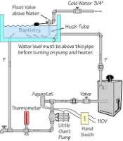 baptistry water heater baptistry heating little giant commercial gas water heaters