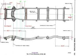 c chevy truck wiring diagram wirdig 1966 chevrolet impala wiring diagram on 1961 chevy c10 wiring diagram