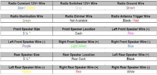 diagrams 23523282 1996 toyota camry wiring diagram 1996 toyota 1995 toyota camry radio wiring diagram at 1996 Toyota Camry Radio Wiring Diagram