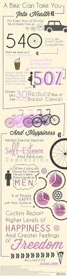 51 best images about Bike Infographic we love on Pinterest