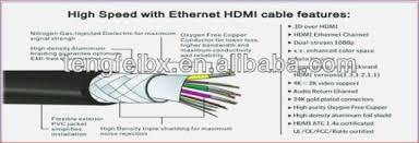hdmi pinout diagram wiring diagram hdmi cable wire diagram labels wiring diagram database sata pinout diagram hdmi pinout diagram