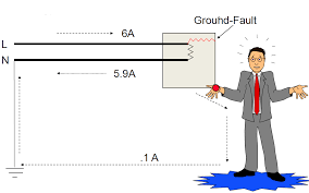 Ground Fault Interrupter Wiring Diagram Multiple Outlet Wiring Diagram
