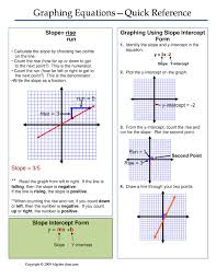 brilliant ideas of slope intercept form worksheet pdf elegant easy factoring search and with algebra and