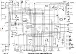 subaru gl fuse box wiring diagram 2004 subaru impreza fuse box wiring librarysubaru impreza turbo 2000 wiring diagram opinions about wiring 2010