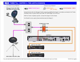 dish network lnb wiring diagram wiring diagram Simple Wiring Diagrams at Sky Lnb Wiring Diagram