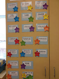 Performance Chart For Students Classroom Job Charts 38 Creative Ideas For Assigning
