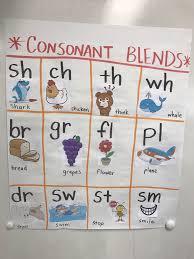 Consonant Blends Anchor Chart Consonant Blends Anchor Chart The Bilingual Hut Tpt Store