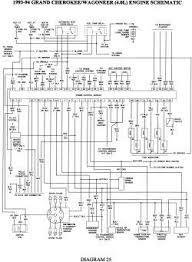 1993 jeep cherokee radio wiring diagram Jeep Cherokee Stereo Wiring Diagram 1993 jeep cherokee sport stereo wiring diagram wiring diagram 2001 jeep cherokee stereo wiring diagram