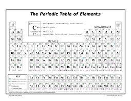 jlab periodic table choice image periodic table images jlab periodic table gallery periodic table images periodic