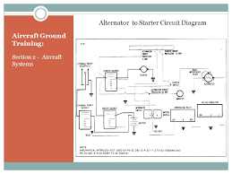 approved training manual's lesson plans and courseware ppt video 4 Wire Alternator Diagram at Aircraft Alternator Diagram