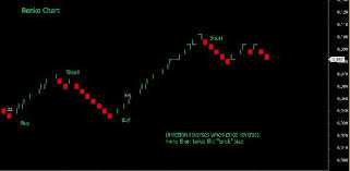 Forex Factory Charts Indicator Forex Factory Indicator Forex