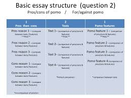 mock exam tips  12 basic essay structure question 2 pros cons