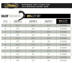 Mathews Halon 5 6 7 Rock Mods Letter D 85 Let Off