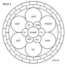 Kleurplaat Kern 2