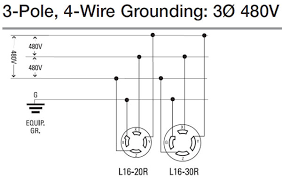 480v Gfci Wire Diagram How Does GFCI Work Diagram